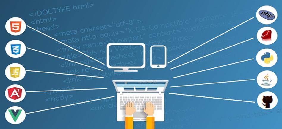 Úspěšný web v praxi